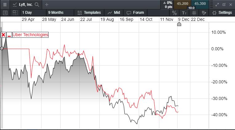 Cmc markets ipo date