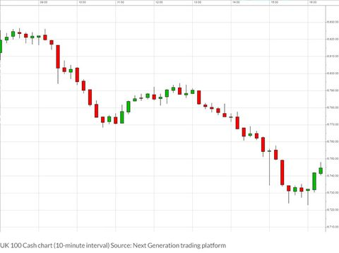 Choosing Chart Timeframes For Trading Instruments   Trading