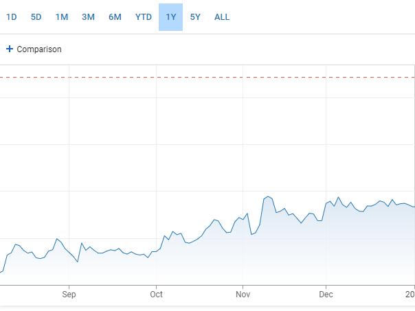 美债收益率再度飙升,投资者需要注意这样几点