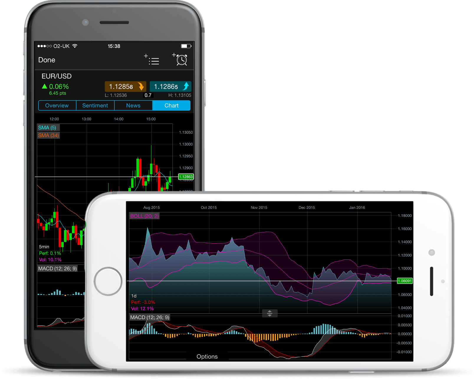 binary options demo account australia newsletter