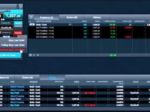 Platform to trade cfds