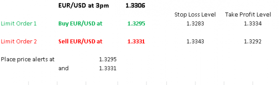 20130612 prices
