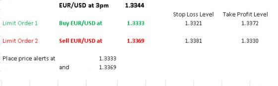 20130614 prices