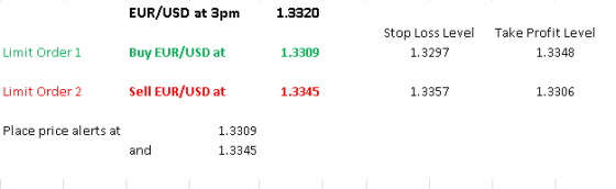20130617 prices