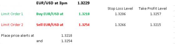 20130621 prices