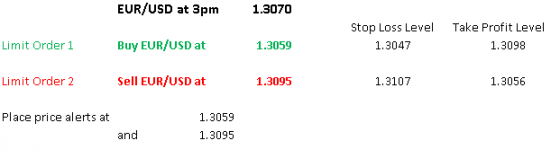 20130626 prices