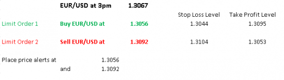 20130628 prices