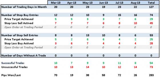 20130924 analysis