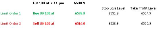 20140204 prices