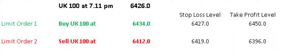 20140205 prices