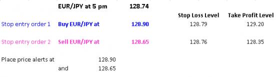 20150313  prices