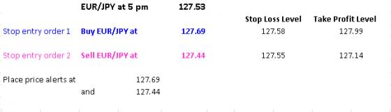 20150316  prices