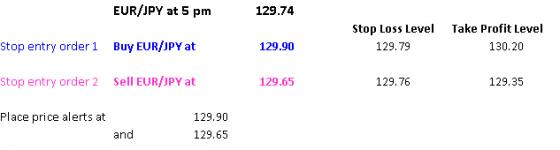 20150331 prices