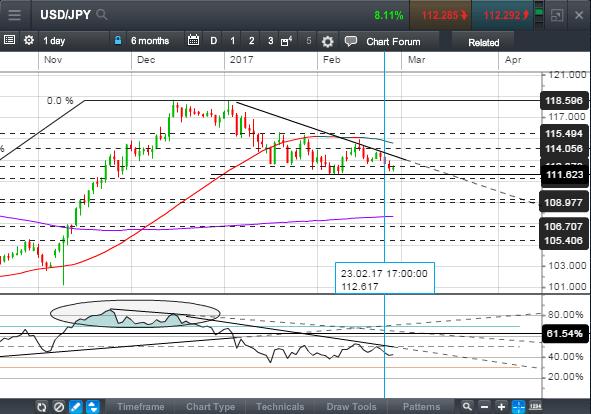 cmc markets test