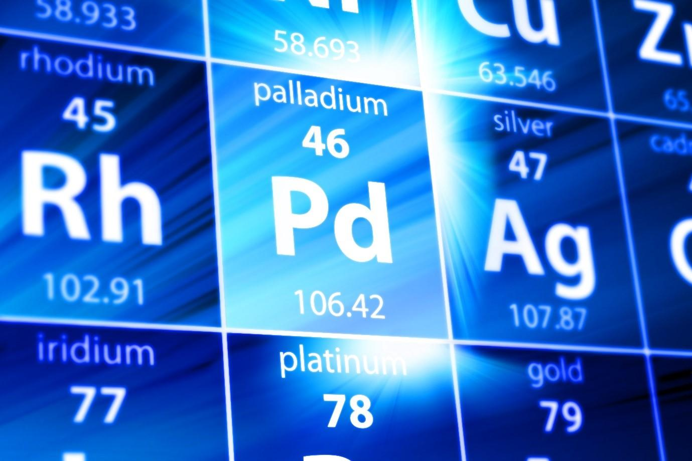 Palladium and Gold – the most precious of metals