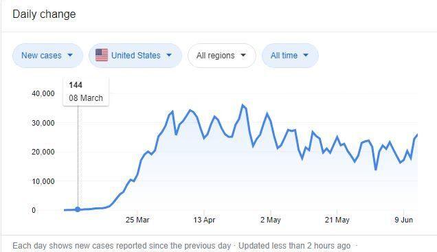 6月15日---6月19日一周市场前瞻(疫情风险重来?)