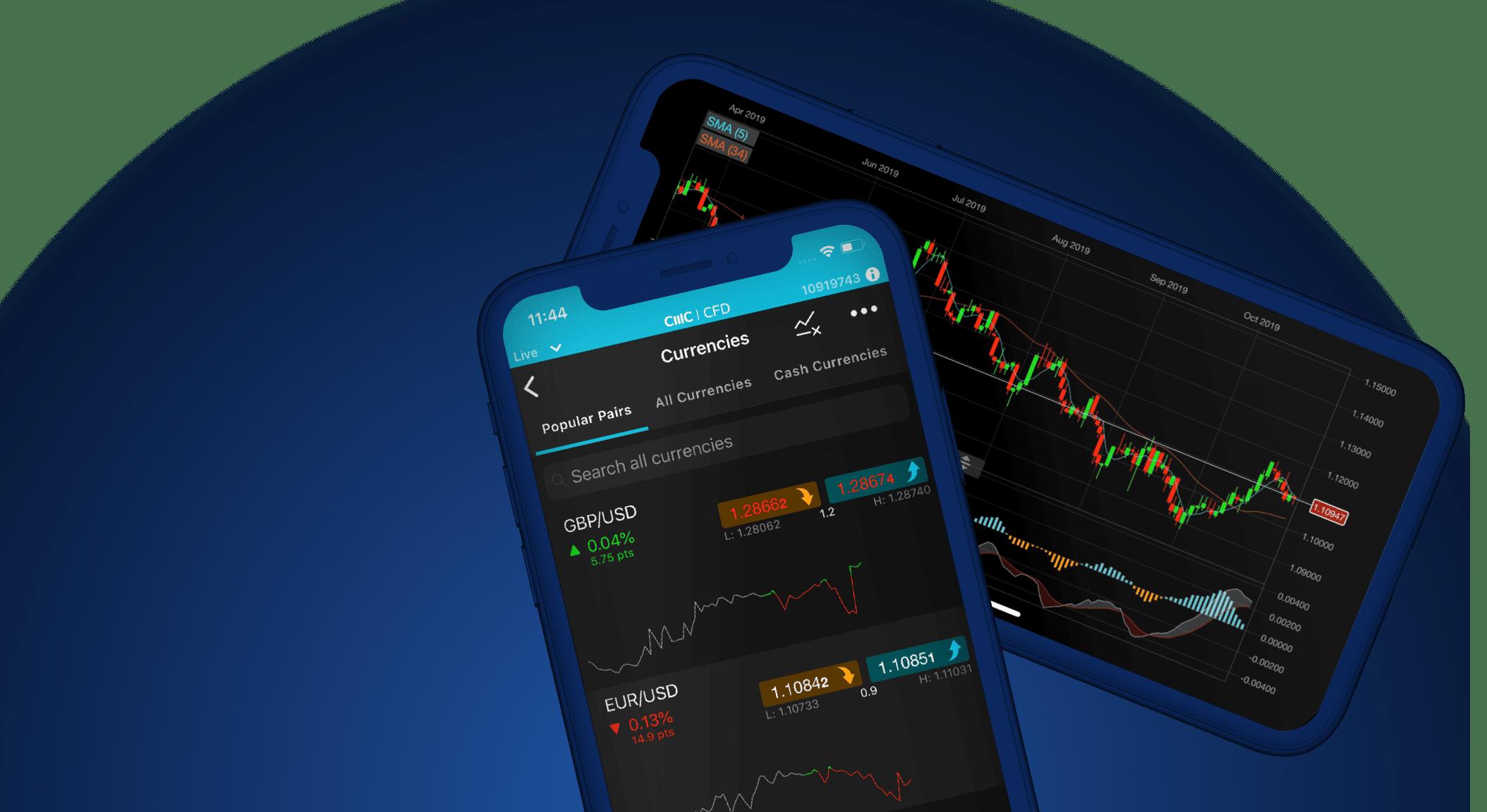 Bitcoin margin trading für den regulären typ