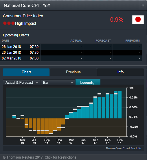 Japan November jobless rate falls to 2.7 percent