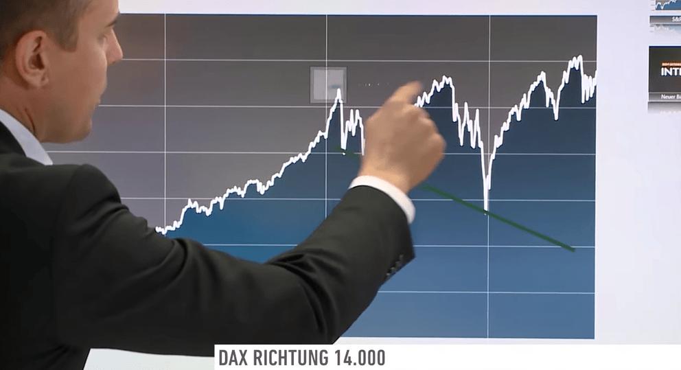 Warum Steigt Der Dax