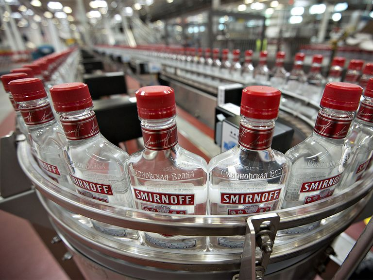 Can Diageo's share price keep pushing higher?