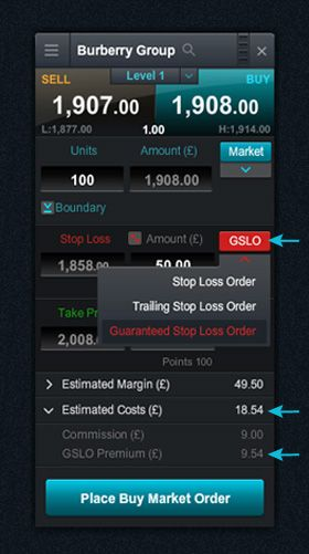 Guaranteed Stop Loss Orders | Managing Risks| CMC Markets