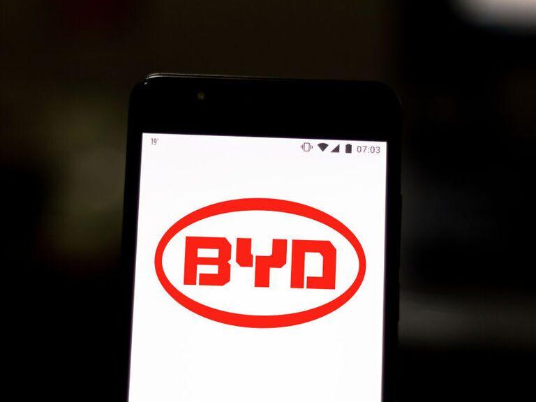 BYD Aktie – Weiterhin auf der Erfolgswelle