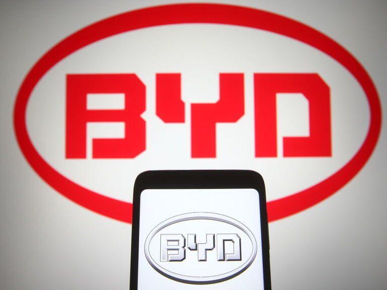BYD Aktie – Wann kommt der Ausbruch?