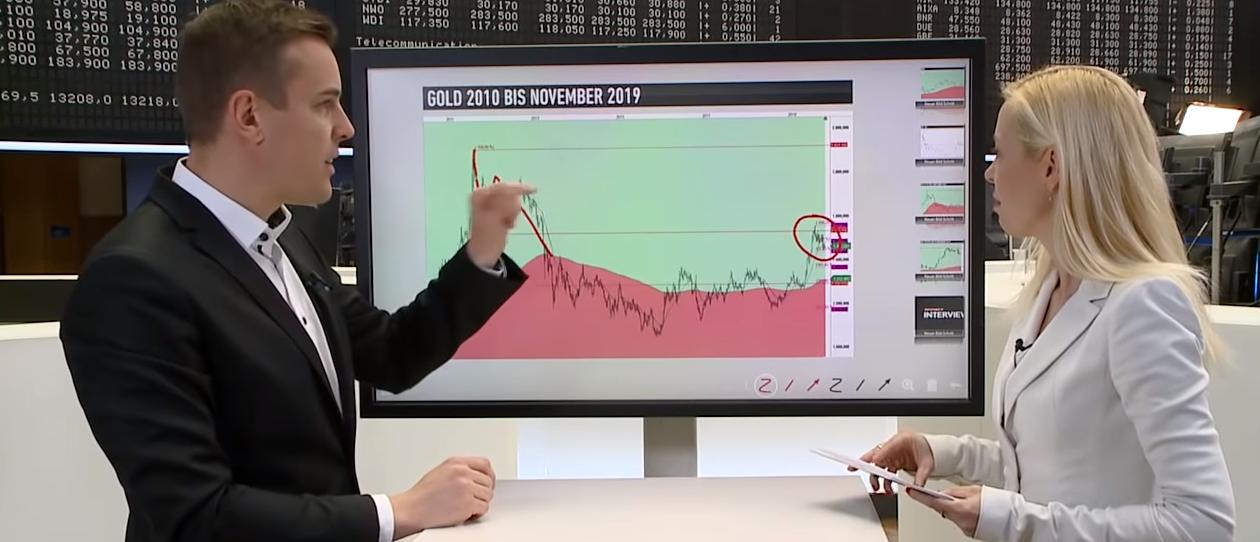 Große Trendwende? Gold-Crash bis $1300 voraus?