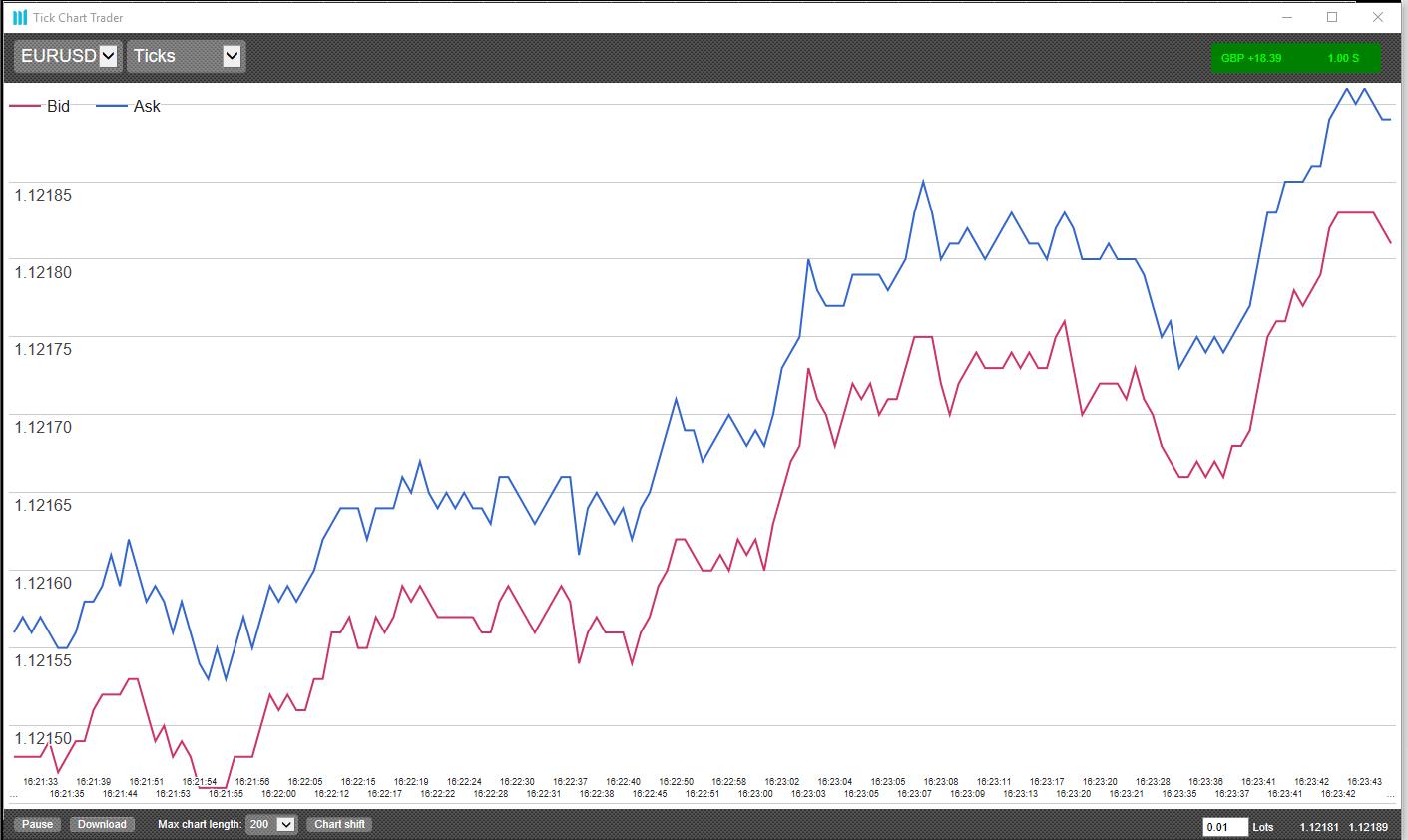 MT4 Add-Ons - Tick Chart Trader