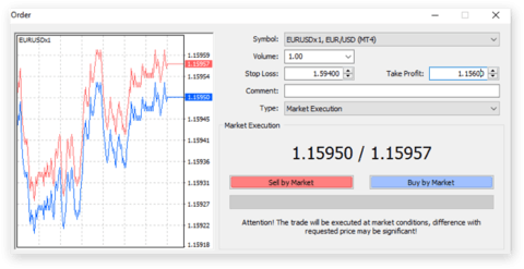 Trade on MetaTrader 4 with CMC Markets | CMC Markets