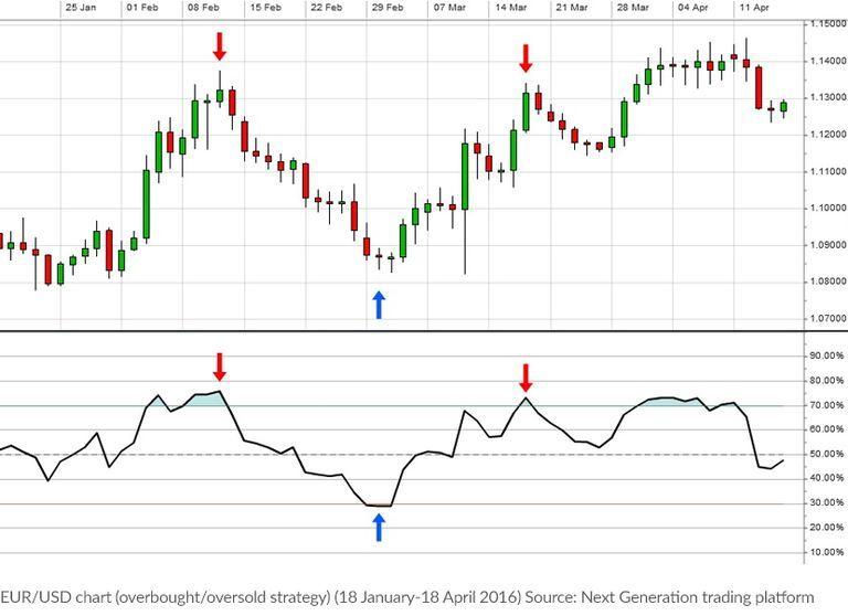 x trade binäre optionen fx trading sverige