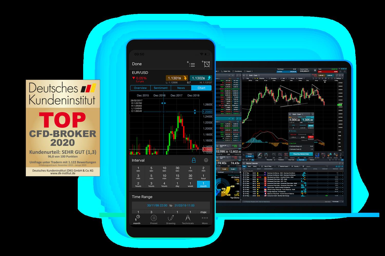 Demokonto Trading