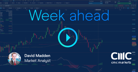 09b9d18404 The week ahead: ECB meeting, US non-farm payrolls, Workspace shares
