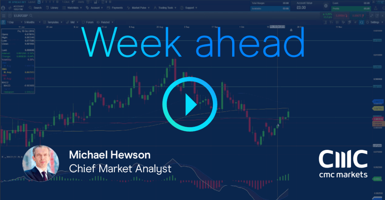 The week ahead: ECB rate meeting, US non-farm payrolls; Halfords, Zoom results
