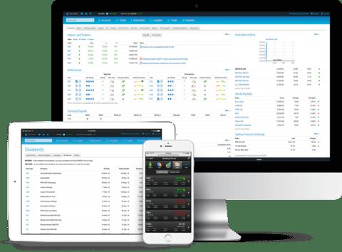 Stockbroking Platform Charting   Online Trading   CMC Markets