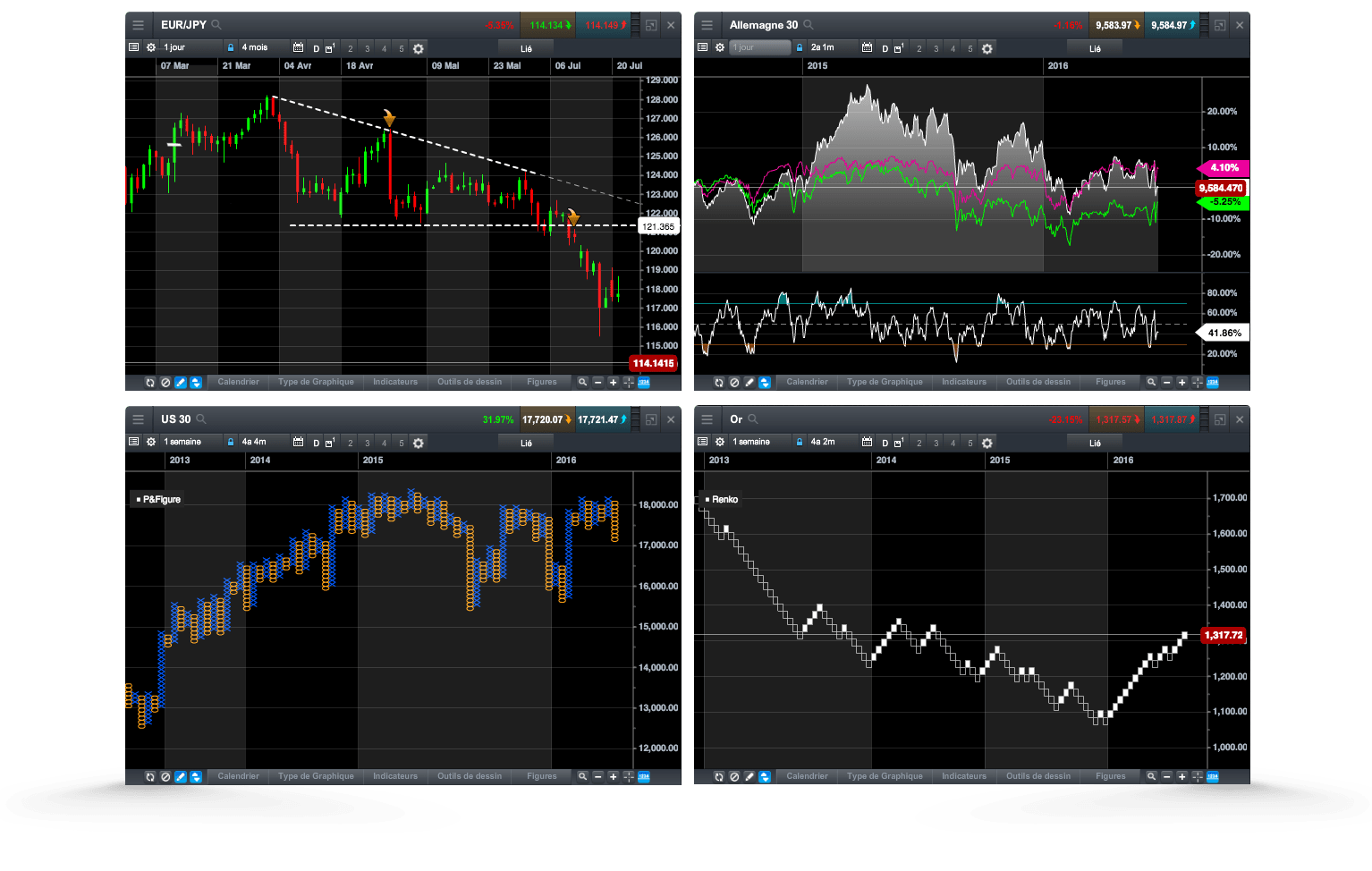 cmc markets com