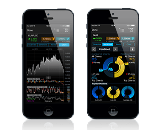 CMC Markets ROM