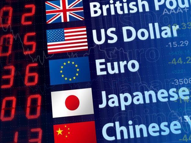 Forex Trading: Urlaubszeit ist FX-Zeit!