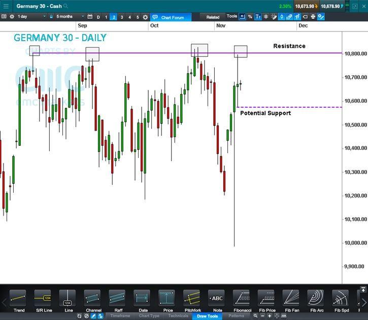 Cmc Markets Deutschland