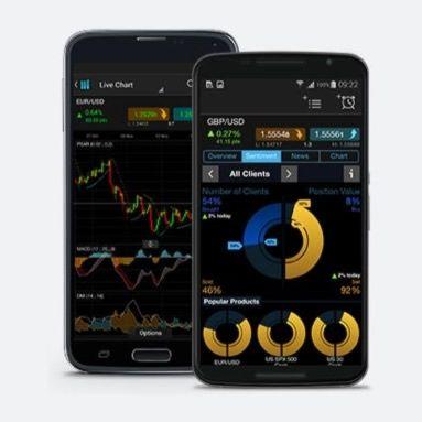 cmc markets login