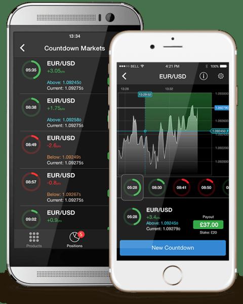 Forex cmc markets uttam investments for beginners