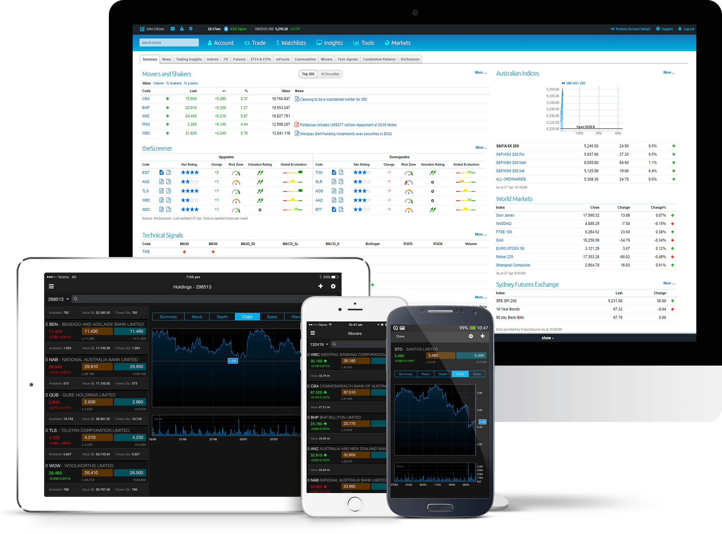 Trading platform for austrlia us markets