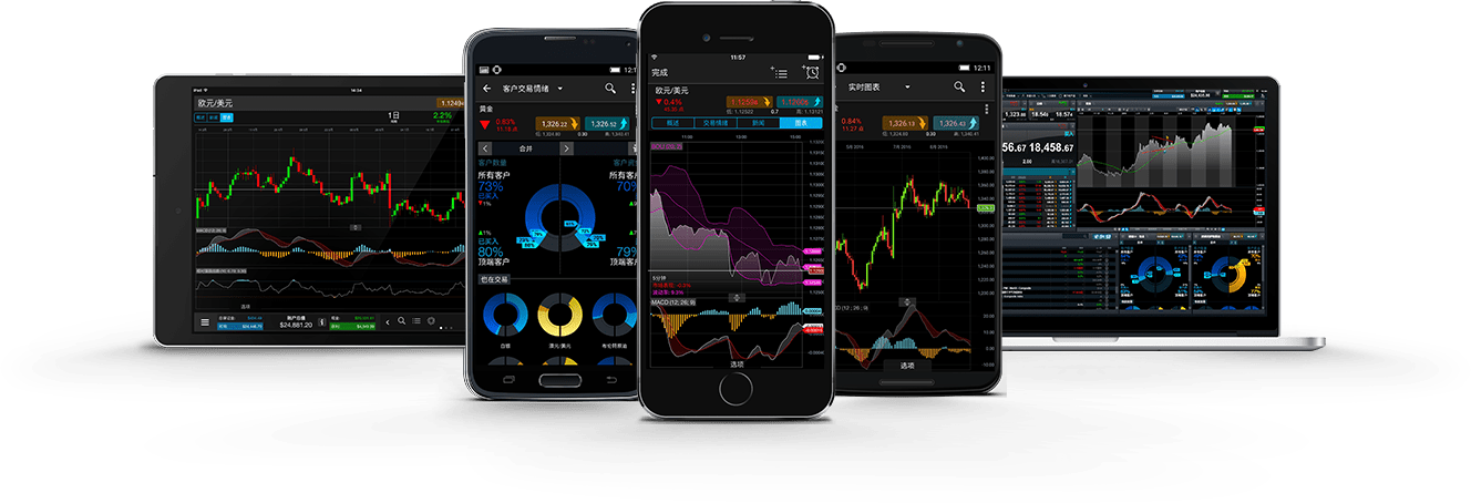 CMC Markets mobile app