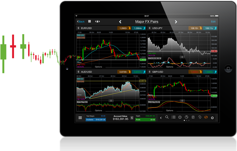 Best cfd trading uk