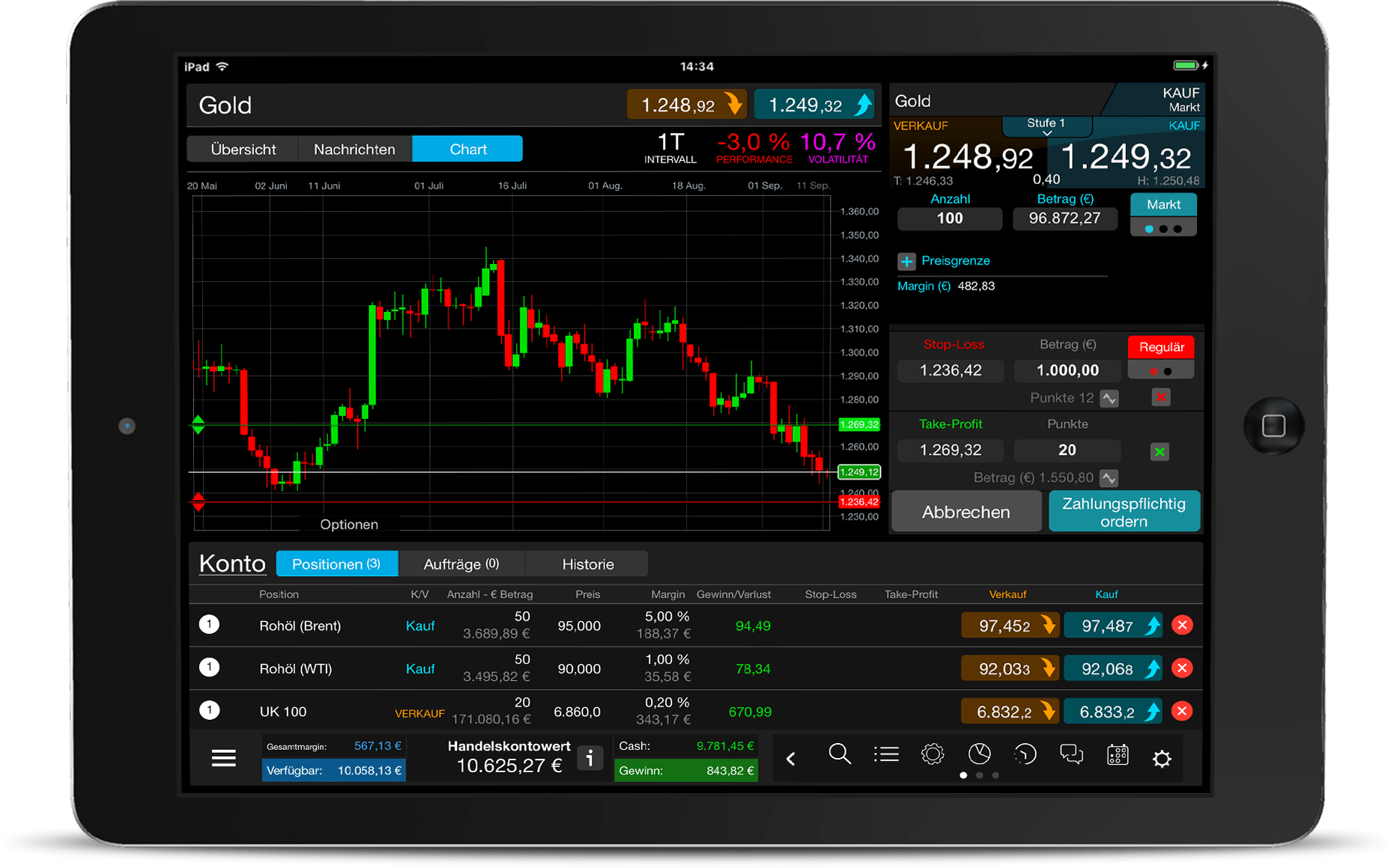 Forex market monitor includes an economic calendar, live forex quotes, time zones and a forex sentiment indicator in a detachable window.