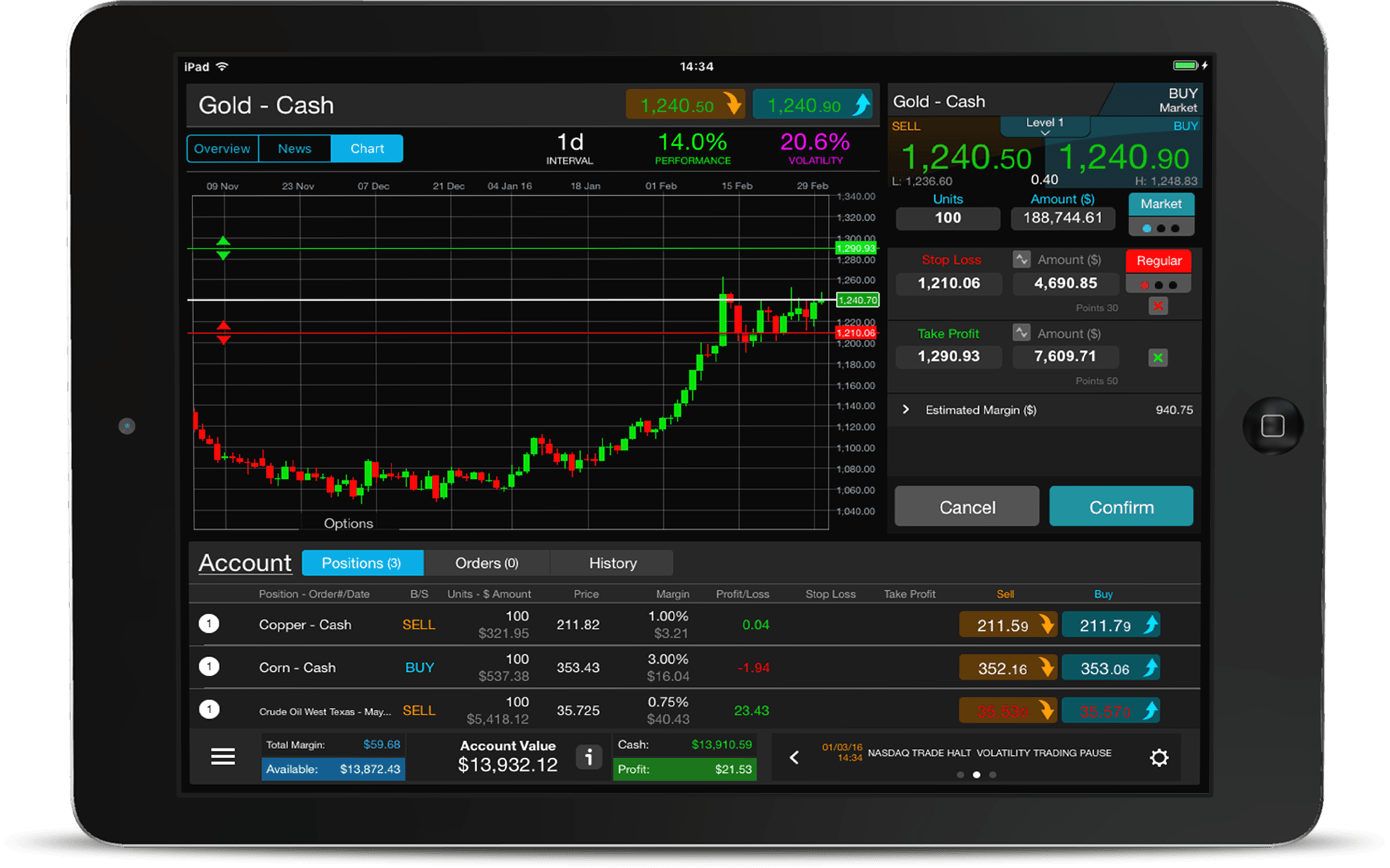 How to profit from binary brokers binary options sample