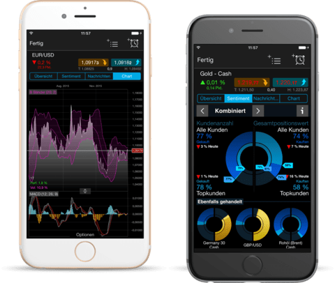 How to download forex trading app