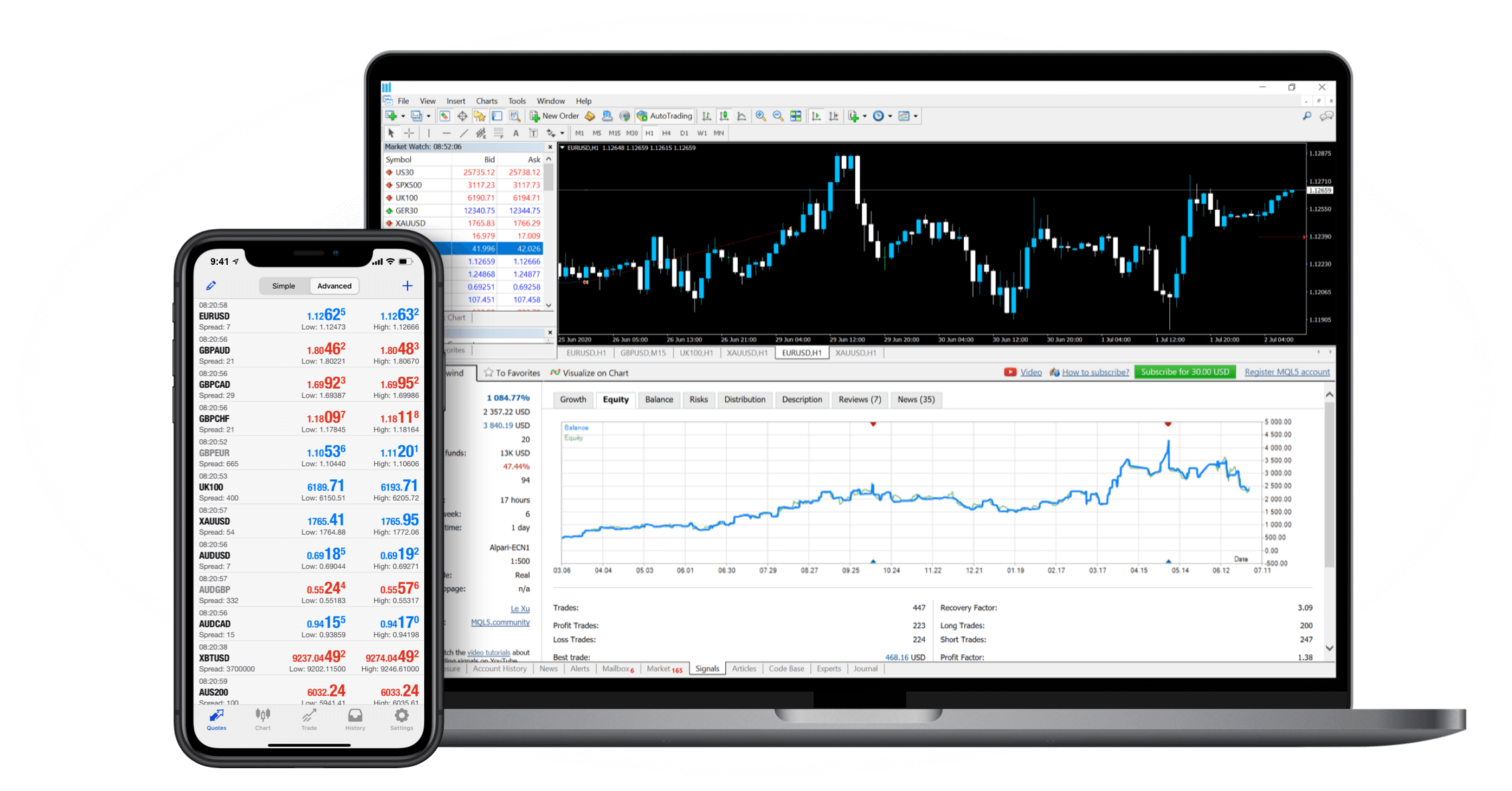 MT4 trading with CMC Markets