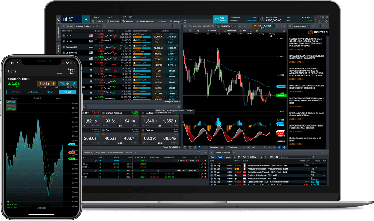 Online trading with CMC Markets Next Generation platform for Desktop and Mobile
