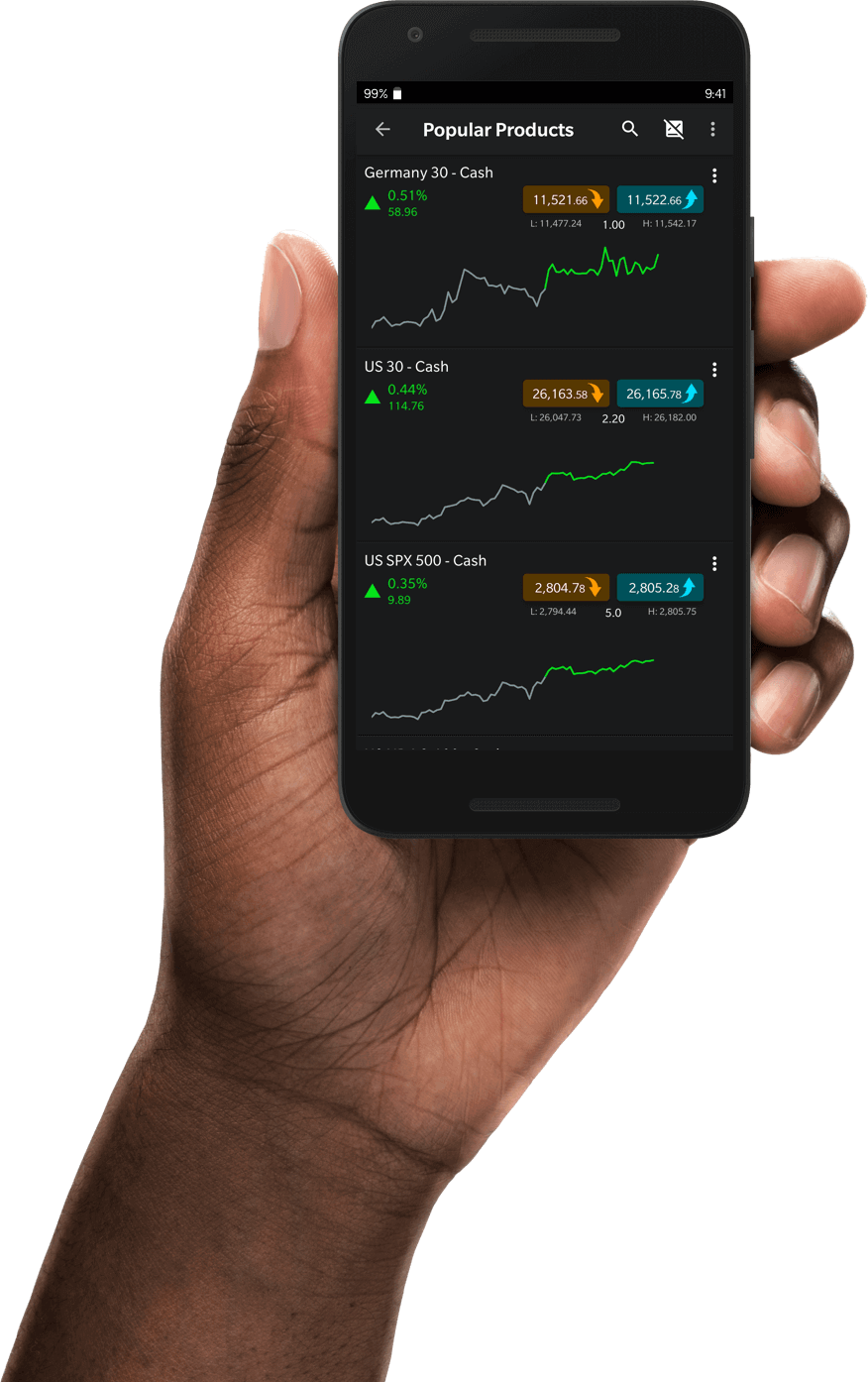 Mobile trading platform on iOS and Android
